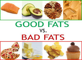 natural whole food fats are good. processed sugar added seed oils are not.